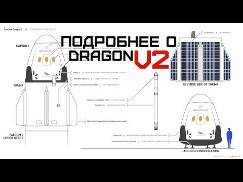 Подробнее о корабле Dragon 2 | SpaceX