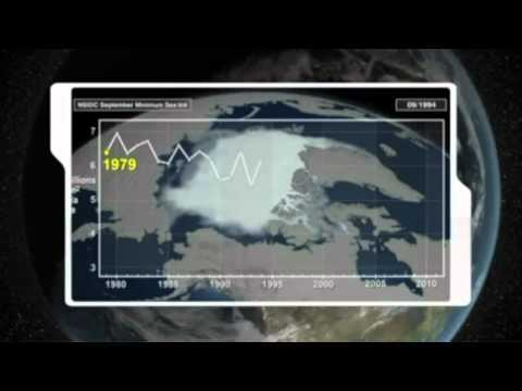 Electromagnetic Spectrum Microwaves - Educational Video -