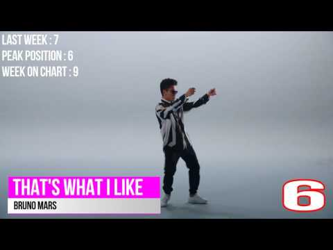 Top 10 English Pop Songs | Week of April 1, 2017 | Billboard Chart | Most Popular Hits New Pop Music