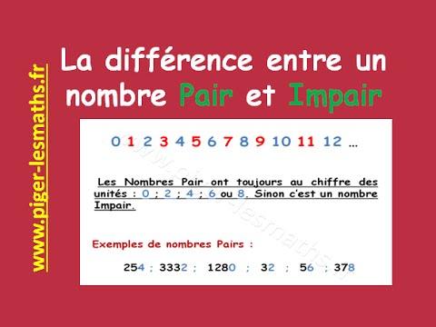 Différence entre un nombre Pair et Impair ( Collège et Lycée )