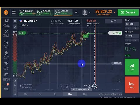 Binary option -Trend strategy very  strong