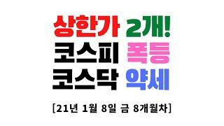 """3연상+""""2종목 상한가 #라닉스 29.9% #…"""