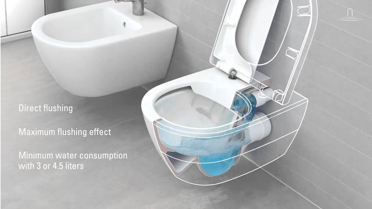 villeroy boch direct flush 1 youtube. Black Bedroom Furniture Sets. Home Design Ideas