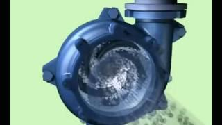 Центробежный насос(Центробежный насос — насос, в котором движение жидкости и необходимый напор создаются за счёт центробежно..., 2016-05-24T14:03:26.000Z)