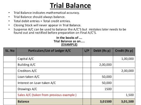 Format Trial Balance  Youtube