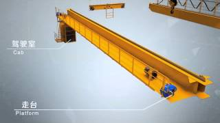 DONGQI Group:Yuantai double girder overhead crane-Interesting engineer