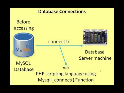 +2 CA Chapter 09 Connecting PHP and MYSQL