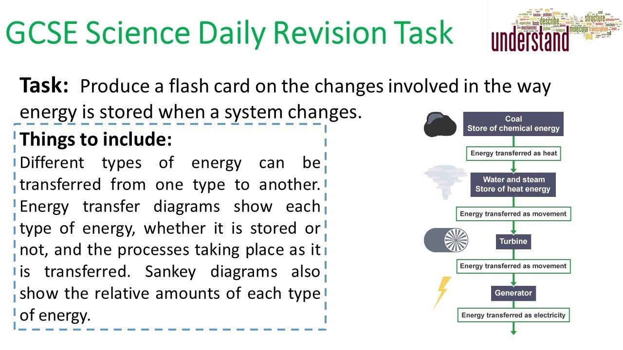 GCSE Science Daily Revision Task 73:  Energy in stored systems - YouTube