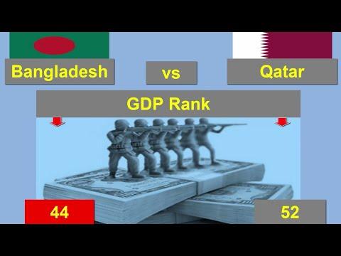 বাংলাদেশের অর্থনীতি বনাম কাতারের অর্থনীতি || Bangladesh vs Qatar Economy Comparison