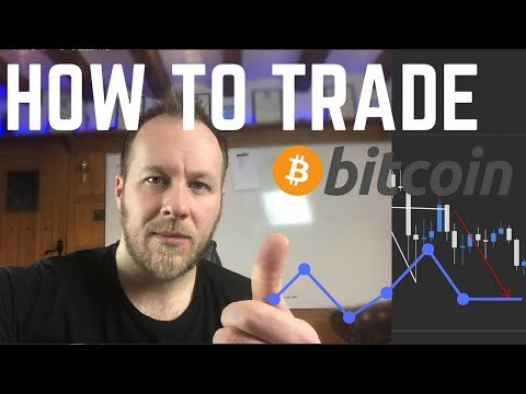 How To Trade Bitcoin Part 2 - Patterns