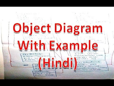 Uml object diagram with examplehindi mcs 032 mcsl 036 youtube uml object diagram with examplehindi mcs 032 mcsl 036 ccuart Image collections