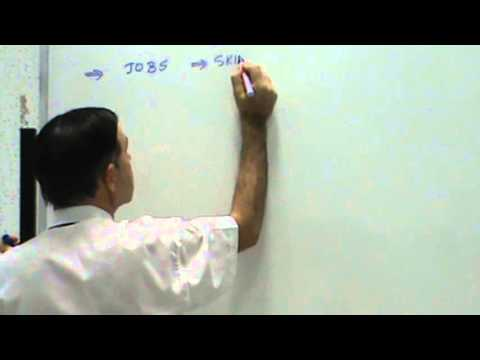International Business - Lecture 02