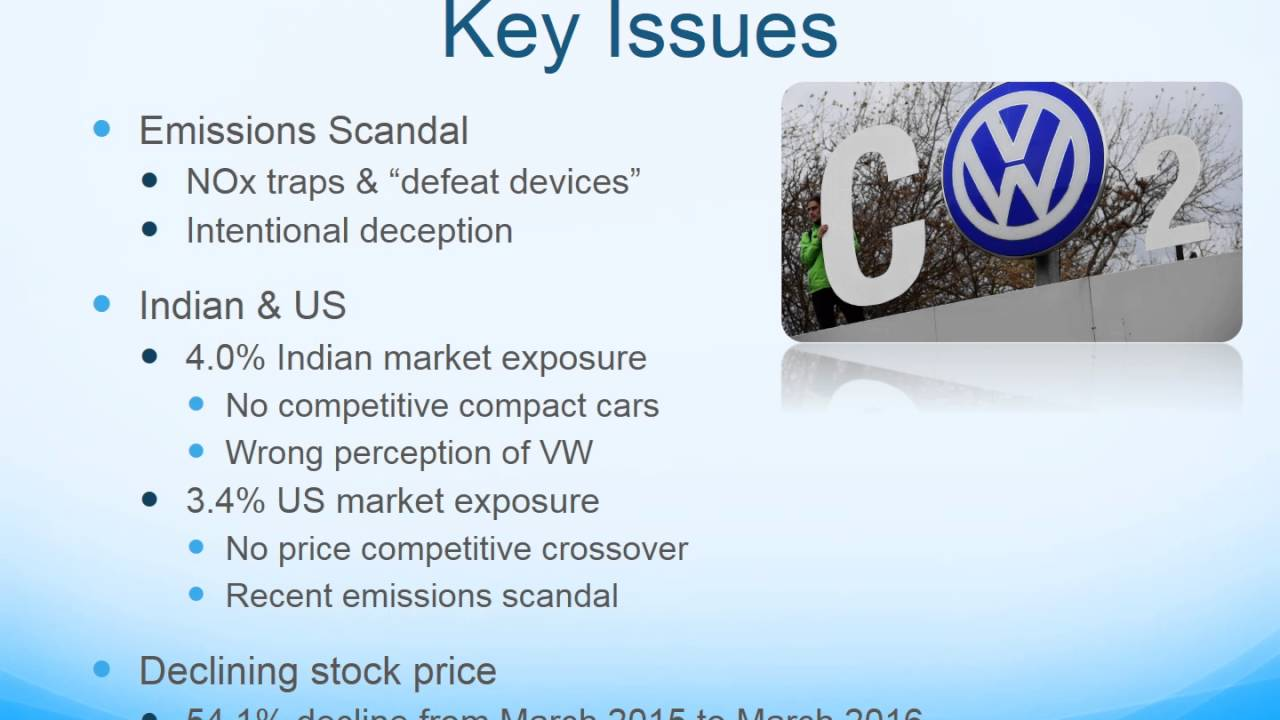 volkswagen strategic shift analysis mini case study Swot analysis of bmw 3 too few acquisitions and strategic partnerships: bmw case study analysis-ibs bangalore bmw bmw swot analysis.