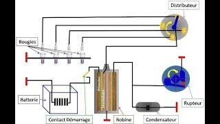 Systèmes d'allumage pour moteur à combustion.