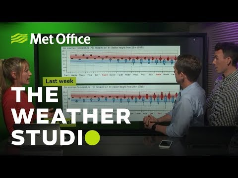 How long will it stay cold? - The Weather Studio