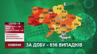 Коронавірус в Украі ні статистика за 15 червня