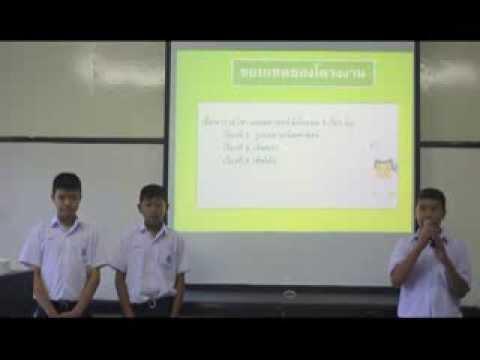 โครงงานเศรษฐกิจในประเทศอาเซียน โดยใช้โปรแกรม Geometer's Sketchpad (GSP)