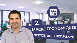 Chapitre 2 : Les politiques macroéconomiques de gestion des fluctuations économiques