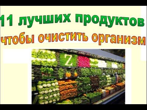 Цены на продукты на Самуи и во всём Таиланде — ALOHA FAMILY