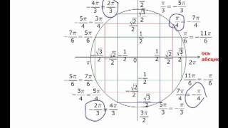 Видео урок №8 ( задание С1).mp4