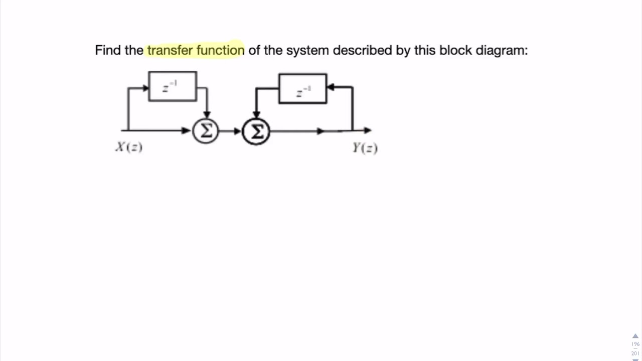 Example  Transfer Function From Block Diagram