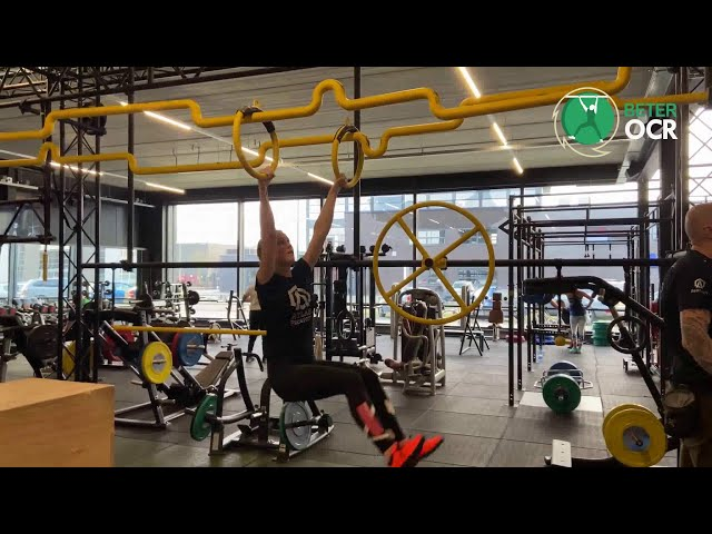 Moving Rings Technische Analyse Strong Viking Lab