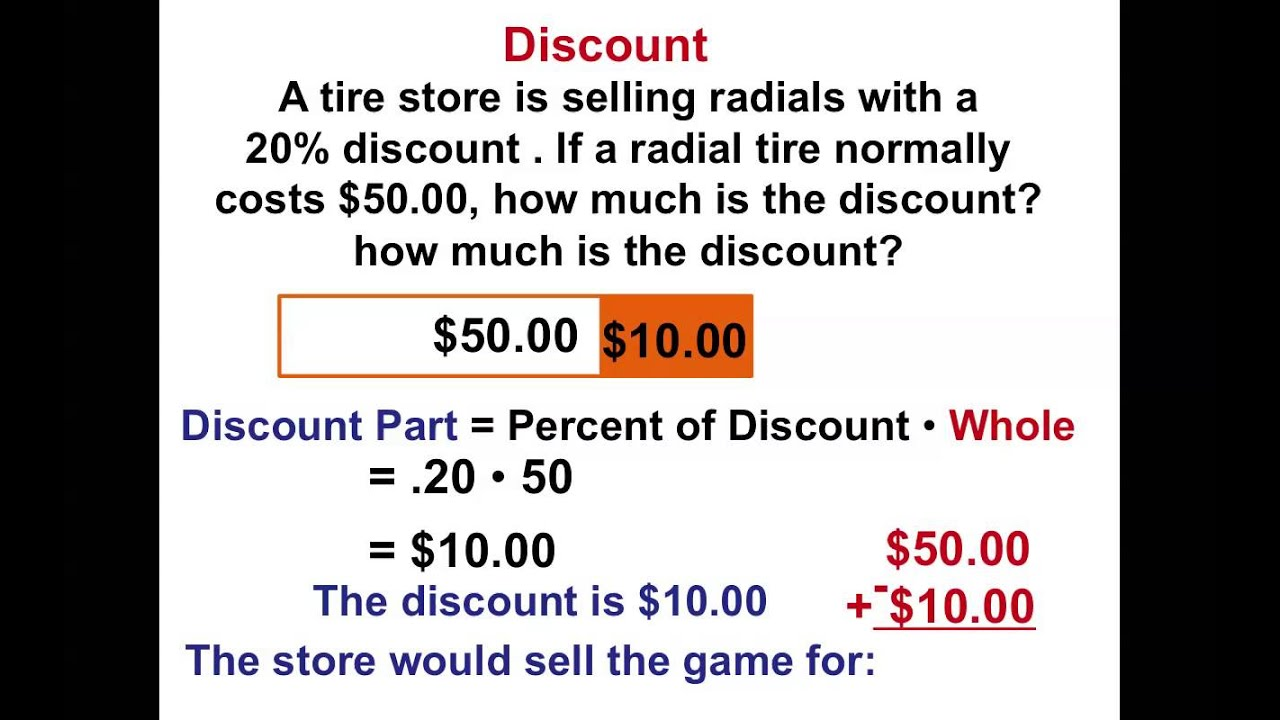 Grade 7 Chapter 6 6 Markup And Discount Youtube