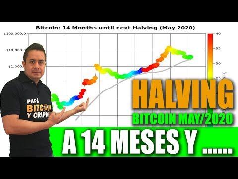 14 Meses Para El HALVING De Bitcoin |Como IMPACTA El PRECIO|