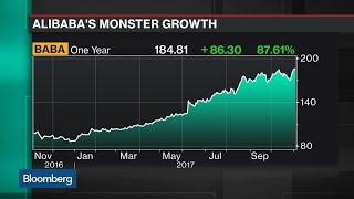 The Biggest Takeaways From Alibaba's Earnings