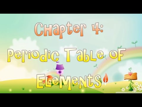 Chapter 4 periodic table of elements concept map youtube chapter 4 periodic table of elements concept map urtaz Choice Image
