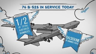 Boeing B-52 Re-engine: The Right Choice for the Air Force