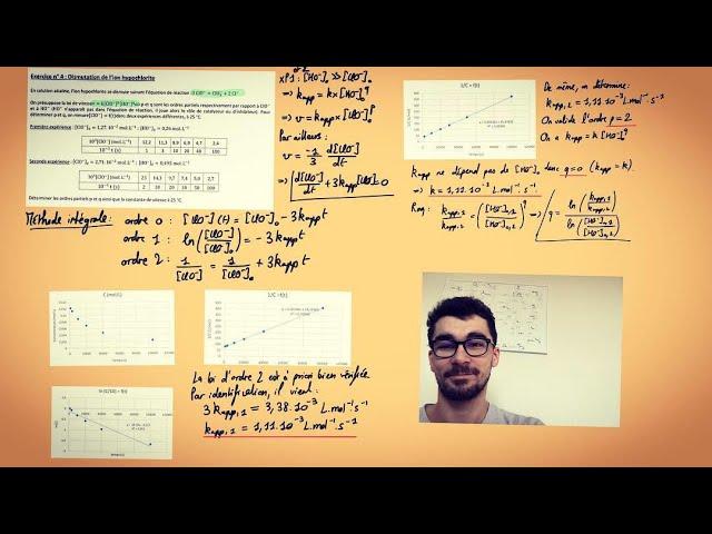 TD cinétique macroscopique (4/5) : dégénérescence de l'ordre + méthode intégrale