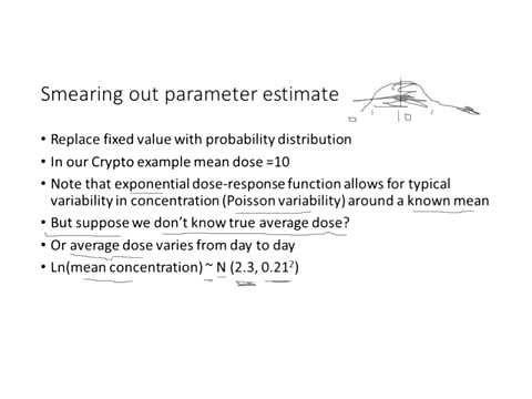 Monte Carlo uncertainty analysis