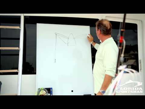 FS Seminar - Tag Lines And Dropback