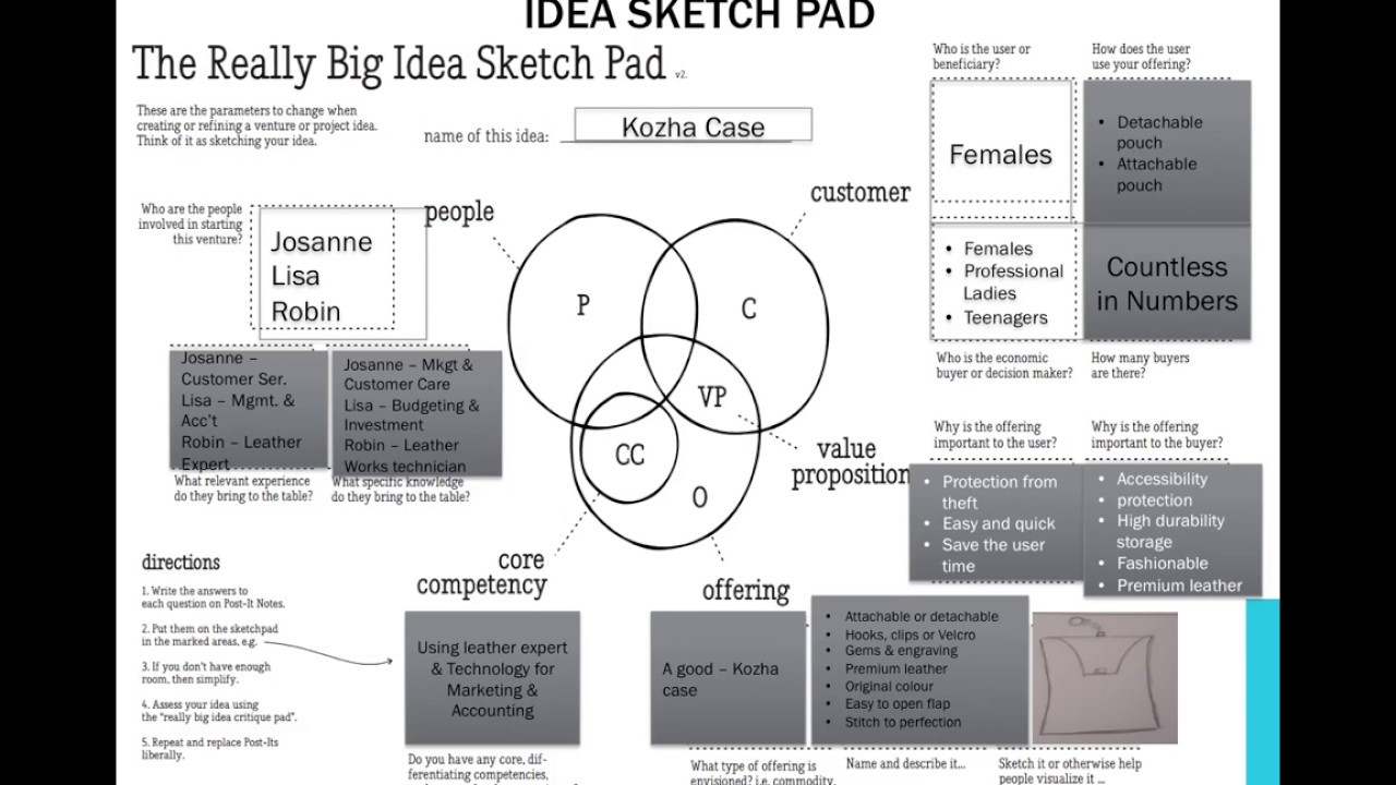 the big idea creating shared value How shared value is created - companies can create economic value by creating societal value there are three distinct ways to do this: by reconceiving products and markets, redefining productivity in the value chain, and building supportive industry clusters at the company's locations.
