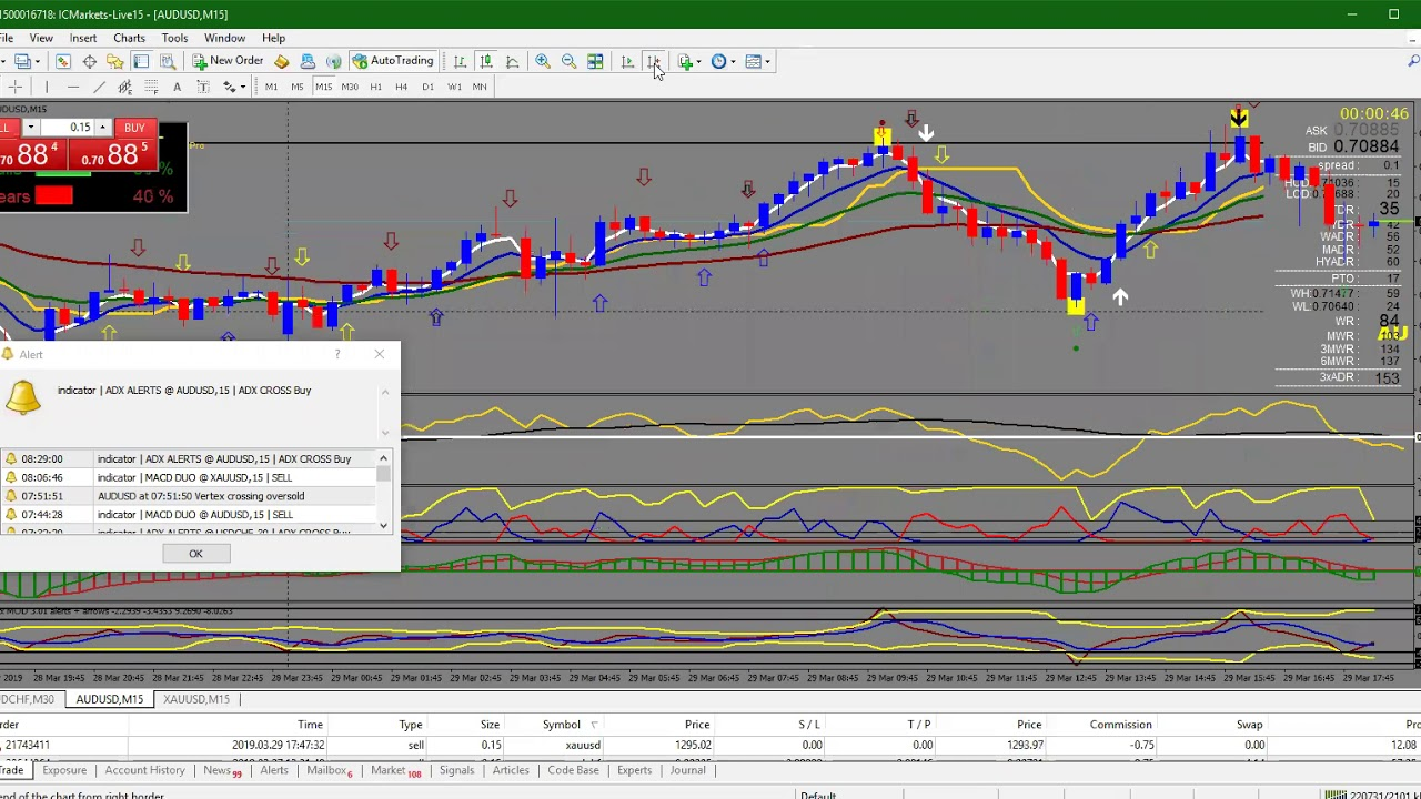 Forex pin trading system dennis
