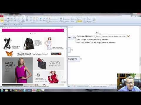 Retail Merchandising Mkt 106 CHAPTER 2 RETAILING FORMATS Harper College Dr Mochocki