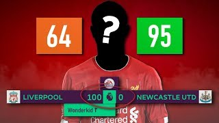 WHAT IF A PLAYER SCORES 100 GOALS IN A FIFA 20 CAREER MODE SEASON?