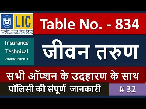 LIC Jeevan Tarun Table No. 834 In Hindi