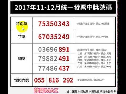 2017年11-12月的統一發票中獎號碼