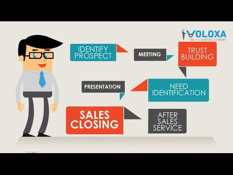 E-learning Interactive Animation | Selling Cycle/Prospecting | voloxa.com