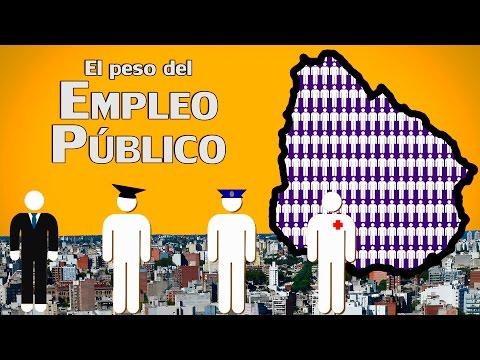 El Peso del Empleo Público, Uruguay