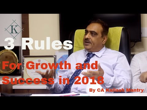 Talk on Success Growth & Happiness By CAKailash Mantry