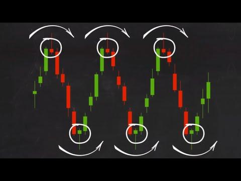 Trading 212 strategies