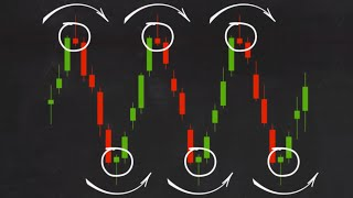 Trading 212 Trading Strategies: How to Trade Reversals with Pin Bars