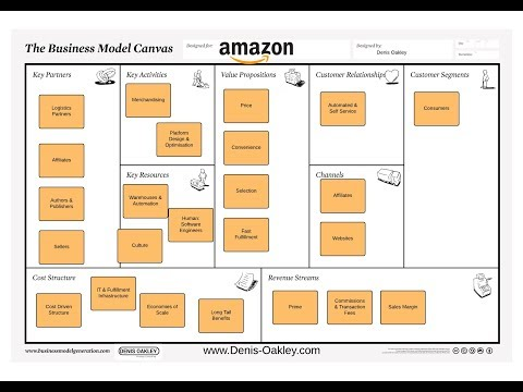 What Is The Amazon Business Model Denis Oakley Co