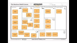 What is Amazon's Business Model?