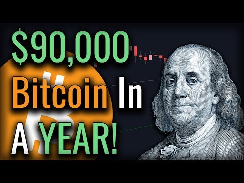 $8,505 Is The Make Or Break Point For Bitcoin – We MUST Get Above It Or Else!