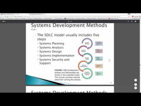 Chapter 1   Introduction to Systems Analysis and Design Part 2