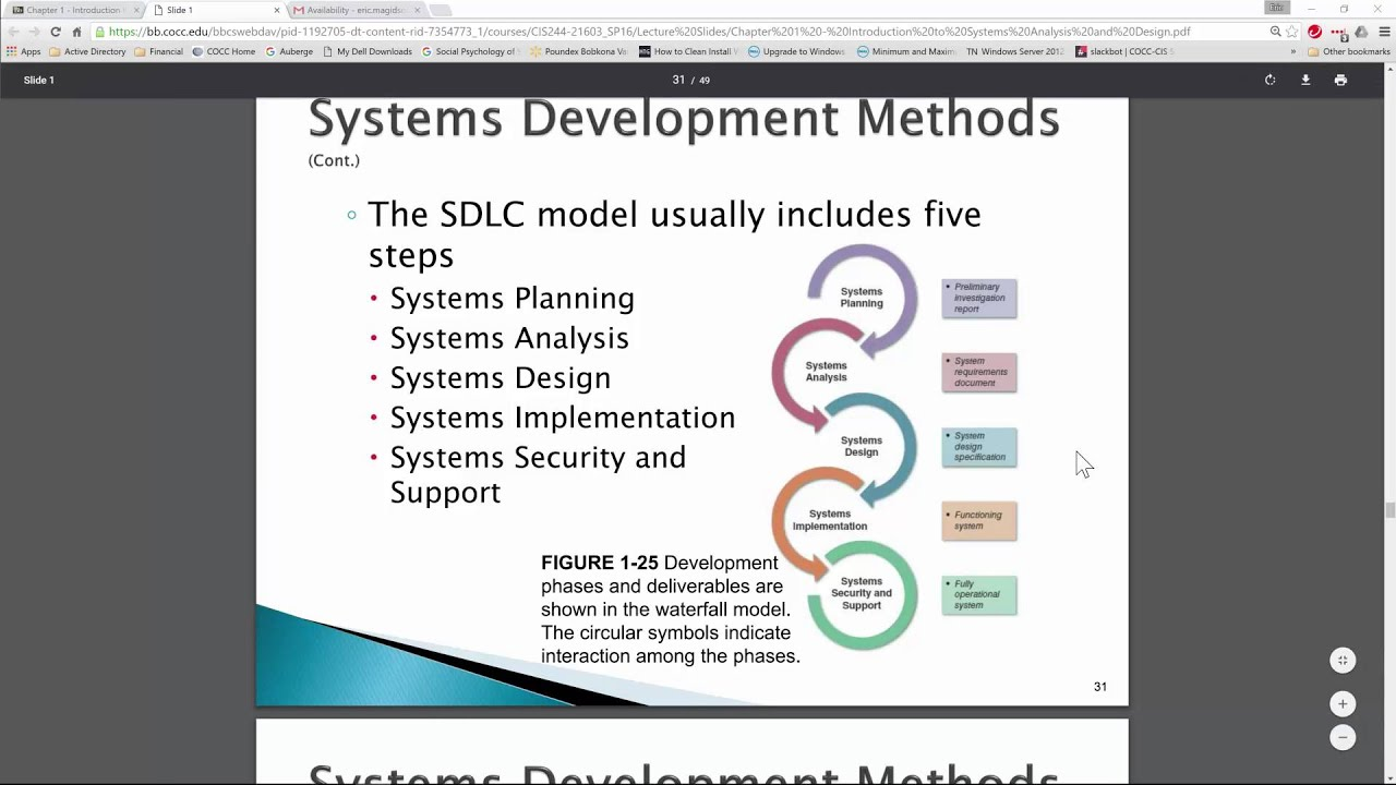 Chapter 1 Introduction To Systems Analysis And Design Part 2 Youtube